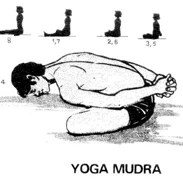 Jogos simbolis (yoga mudra)